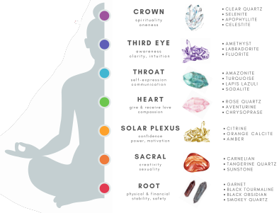 Free Crystal Guide